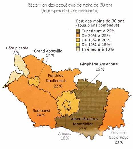 Les moins de 30 ans représentent 19 % des acquéreurs dans la Somme et son inégalement représentés.